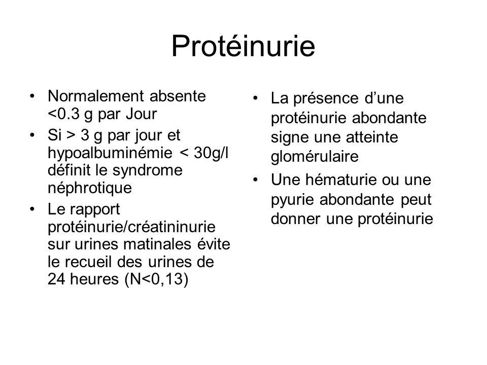 Protéinurie Normalement absente <0.3 g par Jour Si > 3 g par jour et hypoalbuminémie < 30g/l définit le syndrome néphrotique Le rapport protéinurie/cr