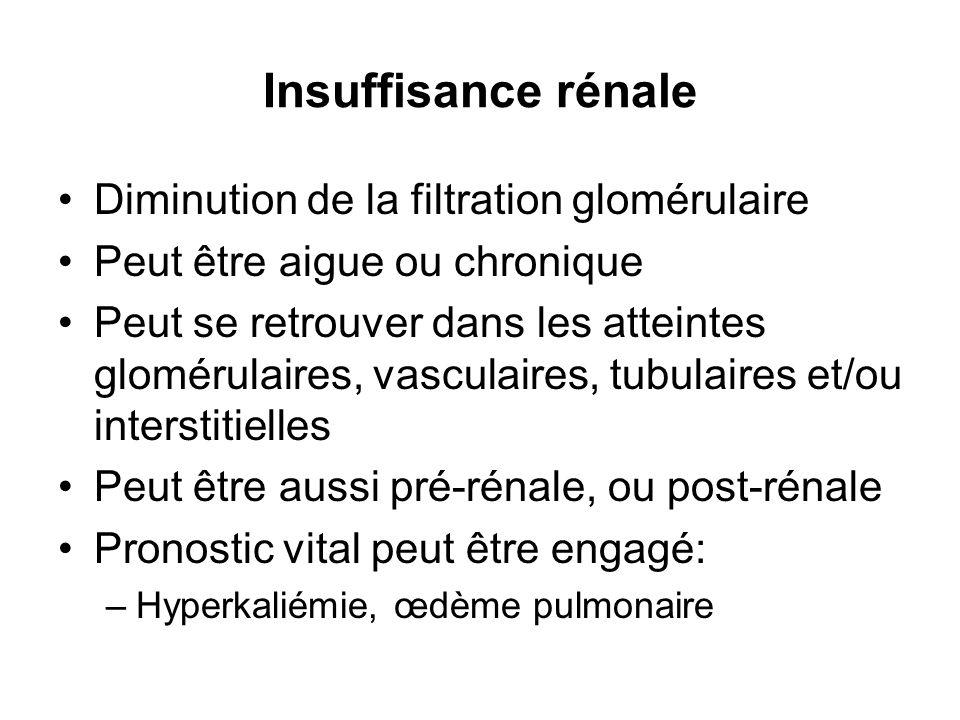 Insuffisance rénale Diminution de la filtration glomérulaire Peut être aigue ou chronique Peut se retrouver dans les atteintes glomérulaires, vasculai
