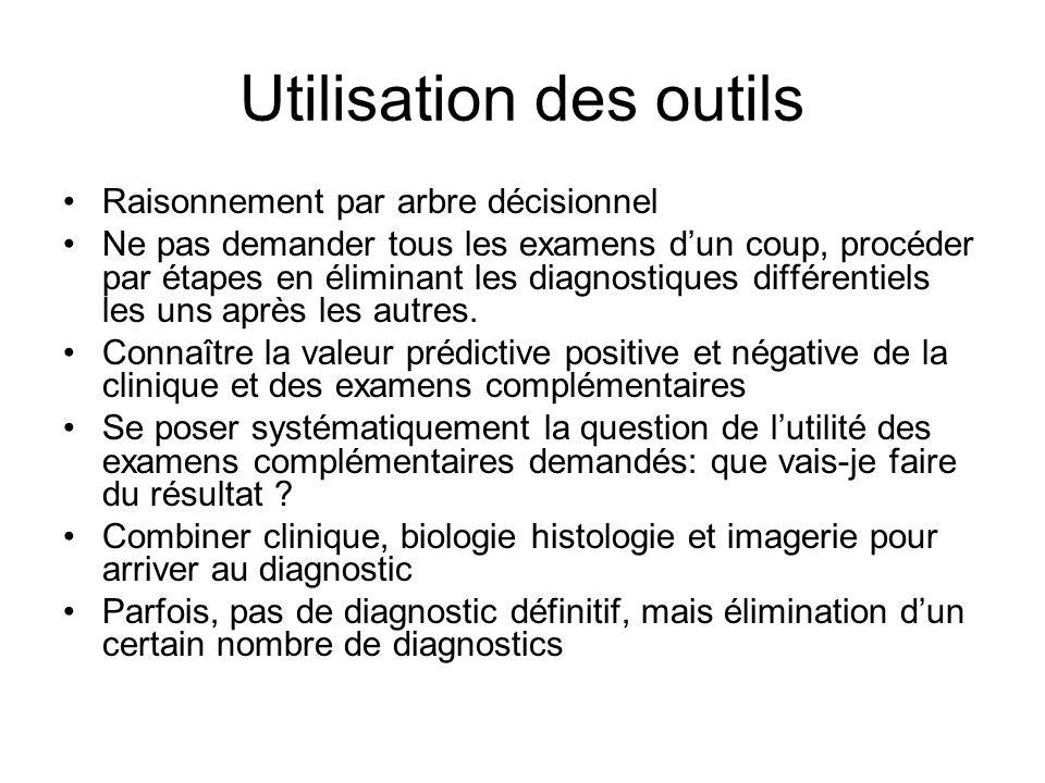 Utilisation des outils Raisonnement par arbre décisionnel Ne pas demander tous les examens dun coup, procéder par étapes en éliminant les diagnostique