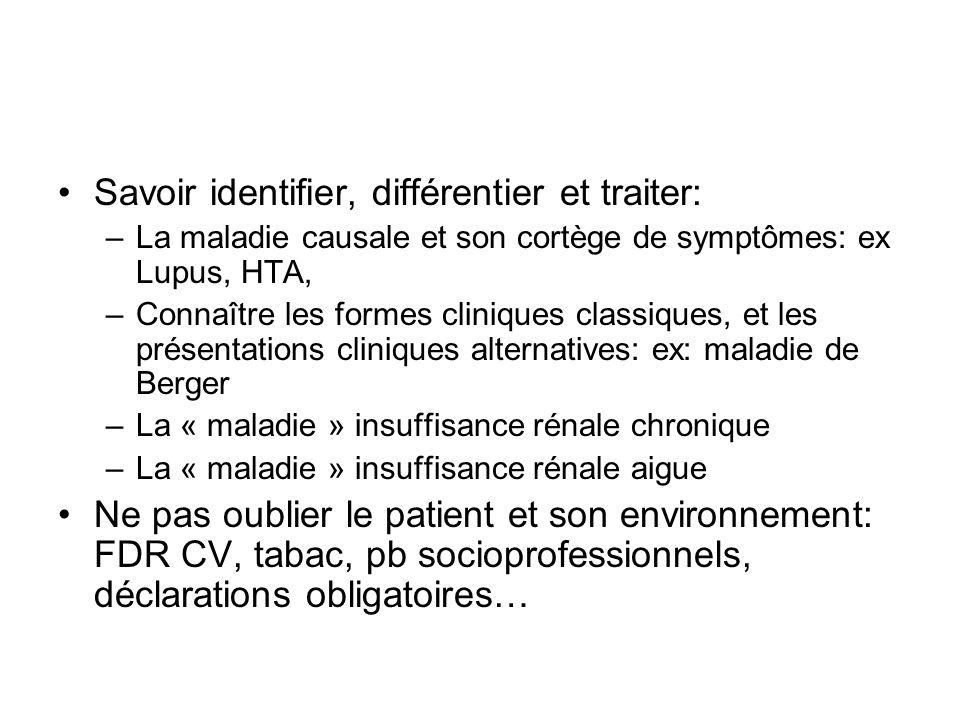 Savoir identifier, différentier et traiter: –La maladie causale et son cortège de symptômes: ex Lupus, HTA, –Connaître les formes cliniques classiques