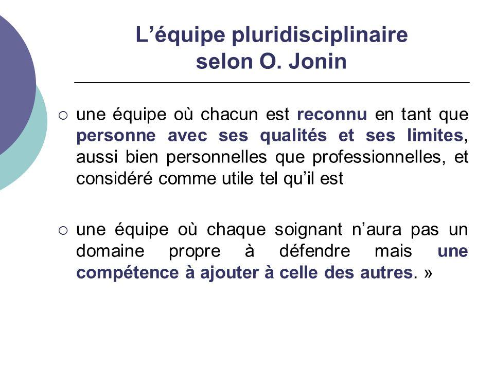 Léquipe pluridisciplinaire selon O. Jonin une équipe où chacun est reconnu en tant que personne avec ses qualités et ses limites, aussi bien personnel