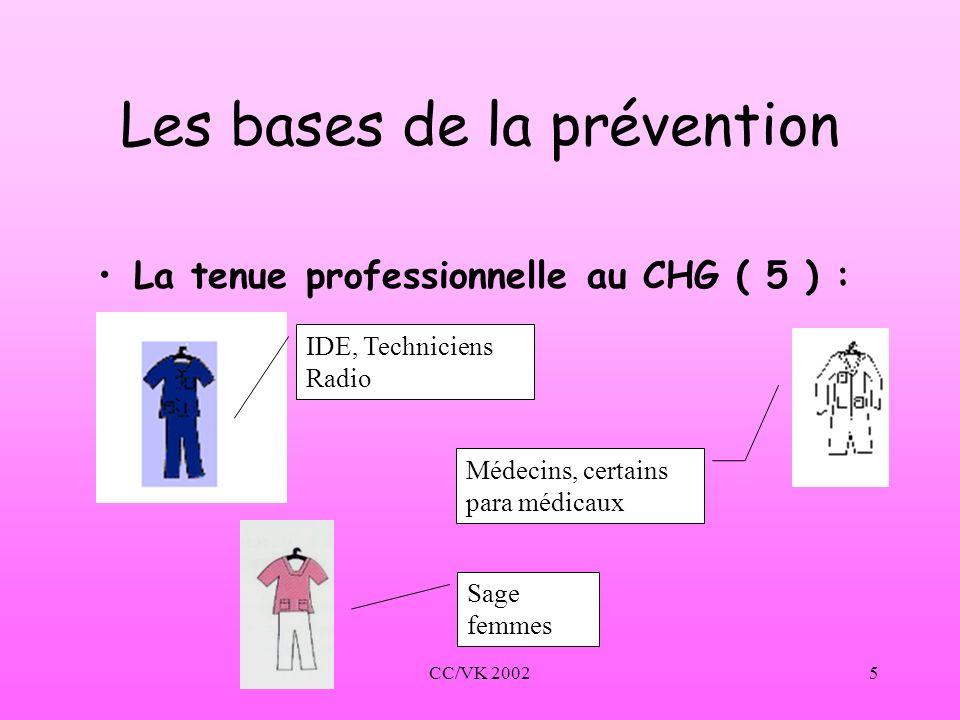 CC/VK 20025 Les bases de la prévention La tenue professionnelle au CHG ( 5 ) : Médecins, certains para médicaux Sage femmes IDE, Techniciens Radio