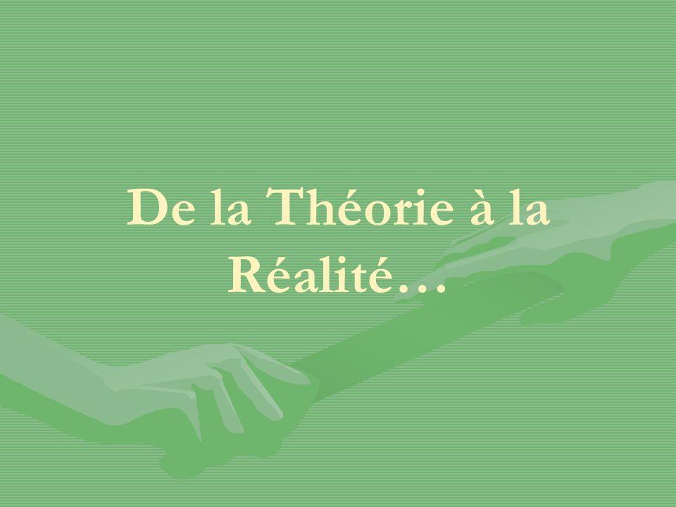 De la Théorie à la Réalité…