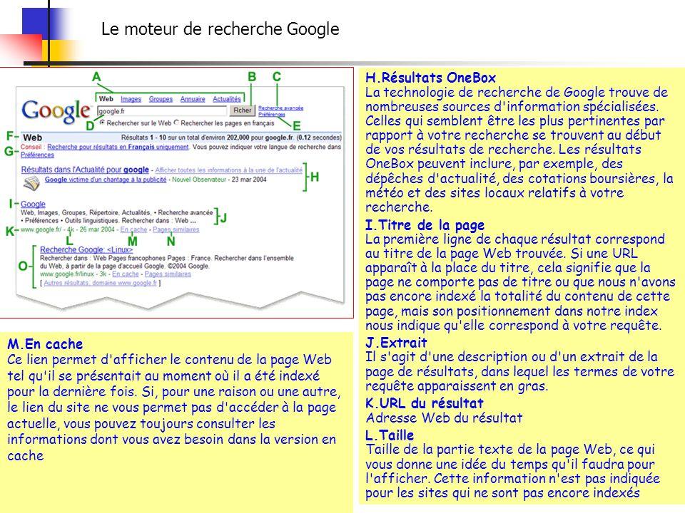 Le moteur de recherche Google H.Résultats OneBox La technologie de recherche de Google trouve de nombreuses sources d'information spécialisées. Celles