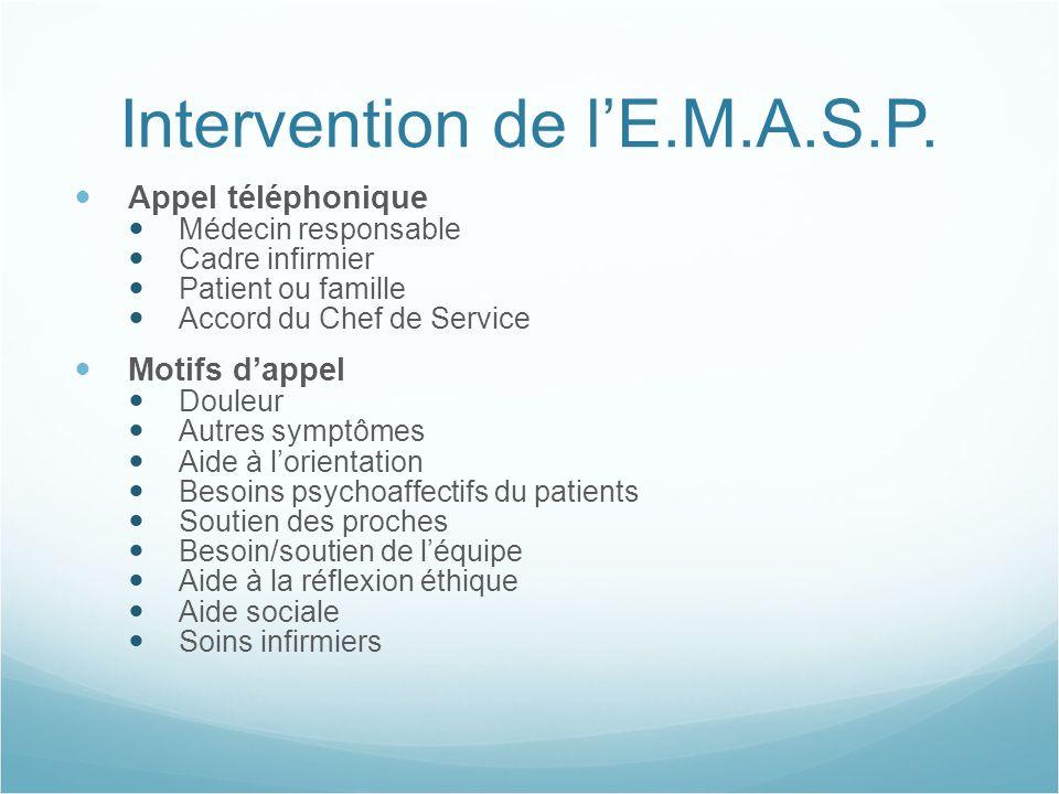 Intervention de lE.M.A.S.P.