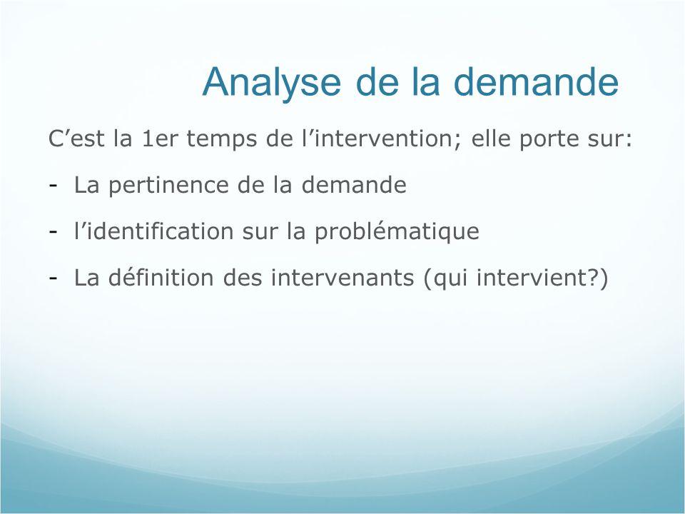 Analyse de la demande Cest la 1er temps de lintervention; elle porte sur: -La pertinence de la demande -lidentification sur la problématique -La définition des intervenants (qui intervient?)