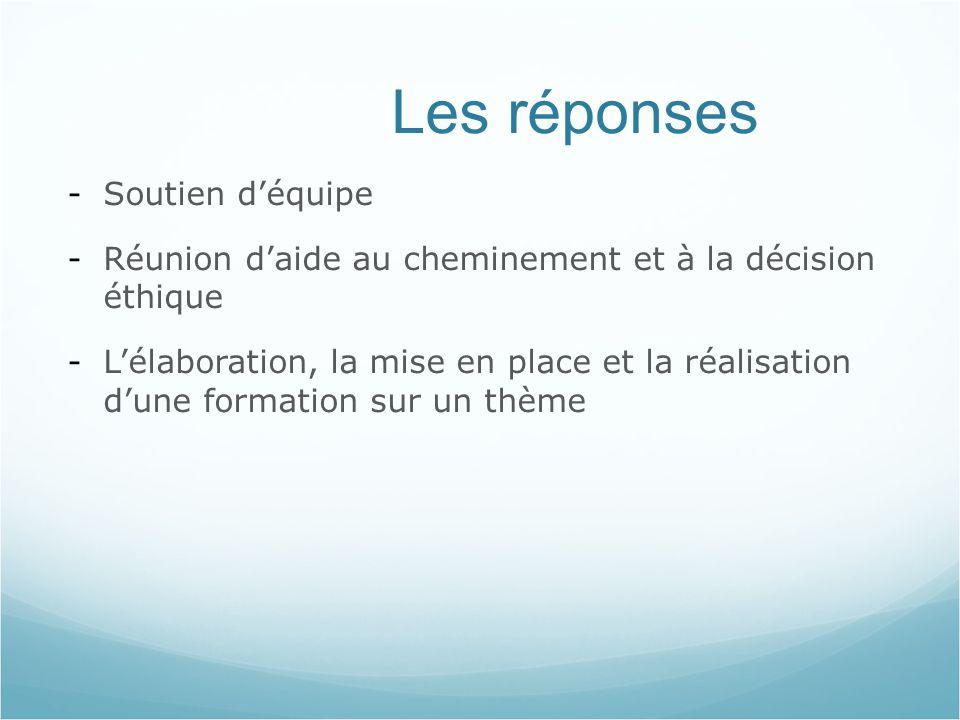Les réponses -Soutien déquipe -Réunion daide au cheminement et à la décision éthique -Lélaboration, la mise en place et la réalisation dune formation sur un thème