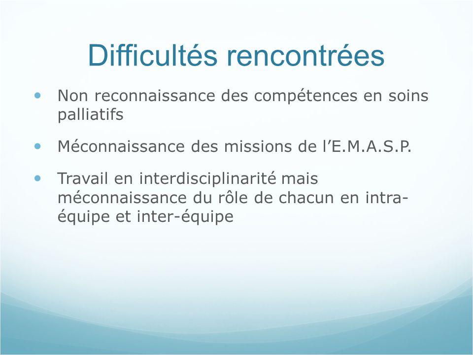 Difficultés rencontrées Non reconnaissance des compétences en soins palliatifs Méconnaissance des missions de lE.M.A.S.P.