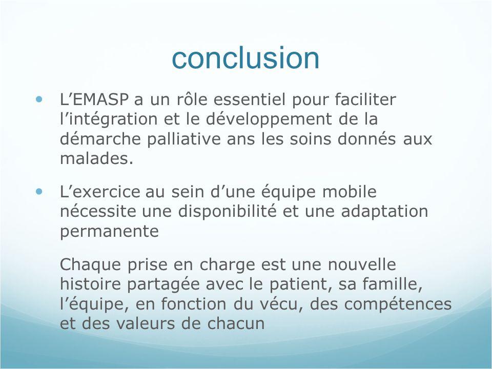 conclusion LEMASP a un rôle essentiel pour faciliter lintégration et le développement de la démarche palliative ans les soins donnés aux malades.