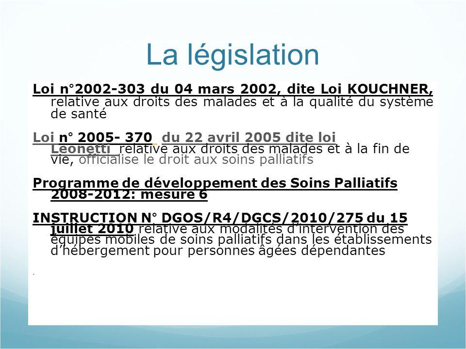 La législation Loi n°2002-303 du 04 mars 2002, dite Loi KOUCHNER, relative aux droits des malades et à la qualité du système de santé Loi n° 2005- 370 du 22 avril 2005 dite loi Leonetti relative aux droits des malades et à la fin de vie, officialise le droit aux soins palliatifs Programme de développement des Soins Palliatifs 2008-2012: mesure 6 INSTRUCTION N° DGOS/R4/DGCS/2010/275 du 15 juillet 2010 relative aux modalités dintervention des équipes mobiles de soins palliatifs dans les établissements dhébergement pour personnes âgées dépendantes.
