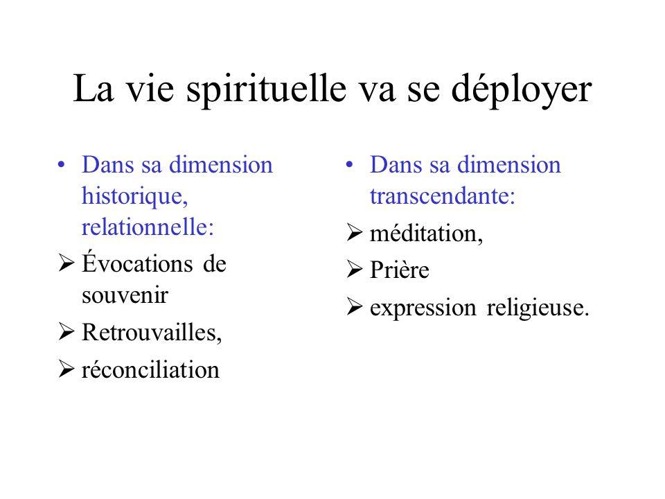 La vie spirituelle va se déployer Dans sa dimension historique, relationnelle: Évocations de souvenir Retrouvailles, réconciliation Dans sa dimension