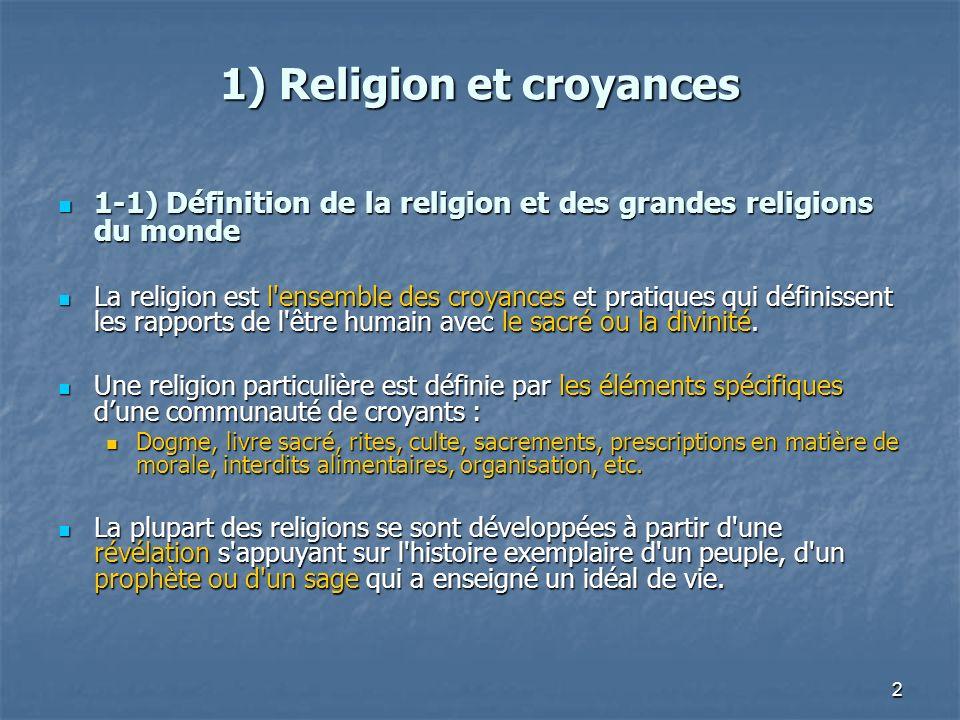 2 1) Religion et croyances 1-1) Définition de la religion et des grandes religions du monde 1-1) Définition de la religion et des grandes religions du