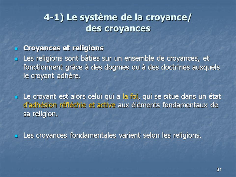 31 4-1) Le système de la croyance/ des croyances Croyances et religions Croyances et religions Les religions sont bâties sur un ensemble de croyances,