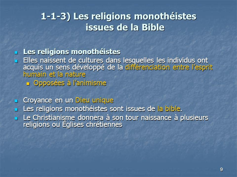 9 1-1-3) Les religions monothéistes issues de la Bible 1-1-3) Les religions monothéistes issues de la Bible Les religions monothéistes Les religions m