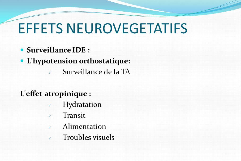 EFFETS NEUROVEGETATIFS Surveillance IDE : L'hypotension orthostatique: Surveillance de la TA L'effet atropinique : Hydratation Transit Alimentation Tr