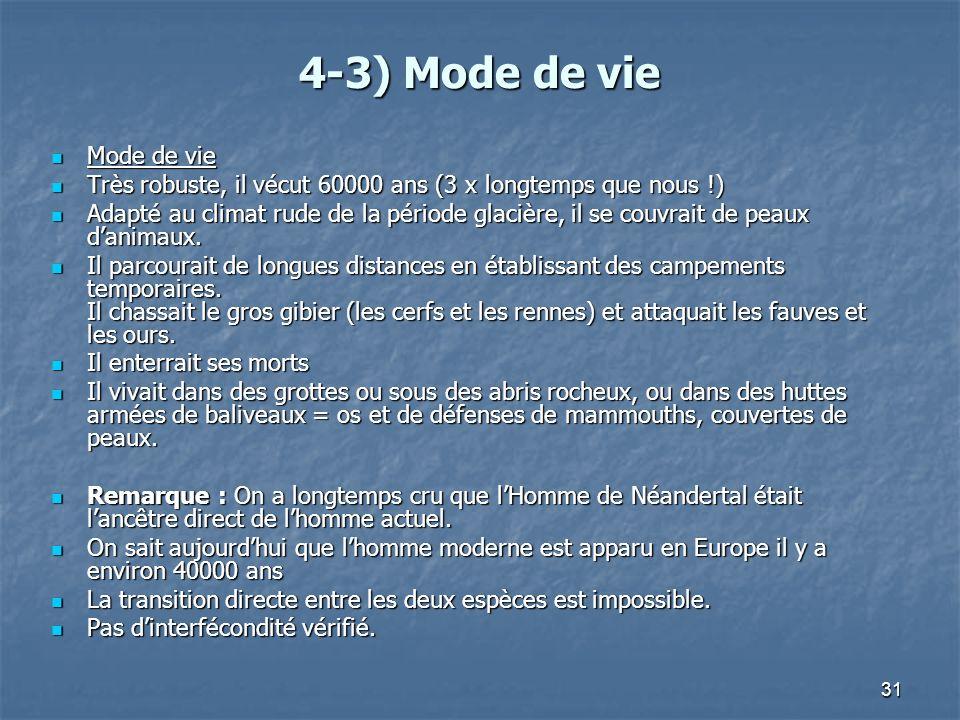 31 4-3) Mode de vie Mode de vie Mode de vie Très robuste, il vécut 60000 ans (3 x longtemps que nous !) Très robuste, il vécut 60000 ans (3 x longtemp