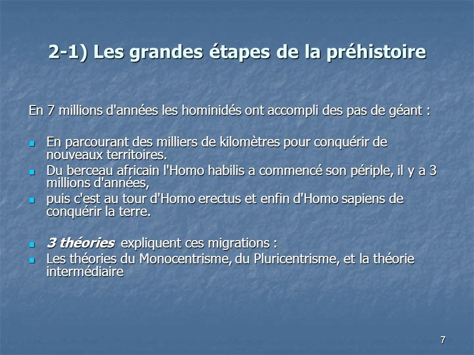 7 2-1) Les grandes étapes de la préhistoire En 7 millions d'années les hominidés ont accompli des pas de géant : En parcourant des milliers de kilomèt
