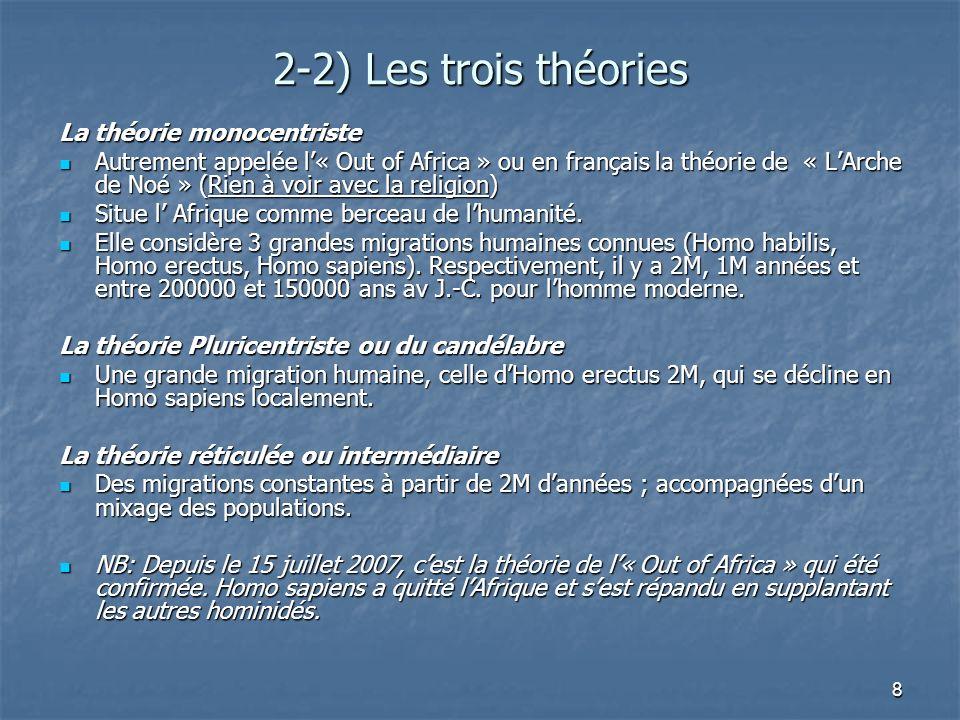 8 2-2) Les trois théories La théorie monocentriste Autrement appelée l« Out of Africa » ou en français la théorie de « LArche de Noé » (Rien à voir av