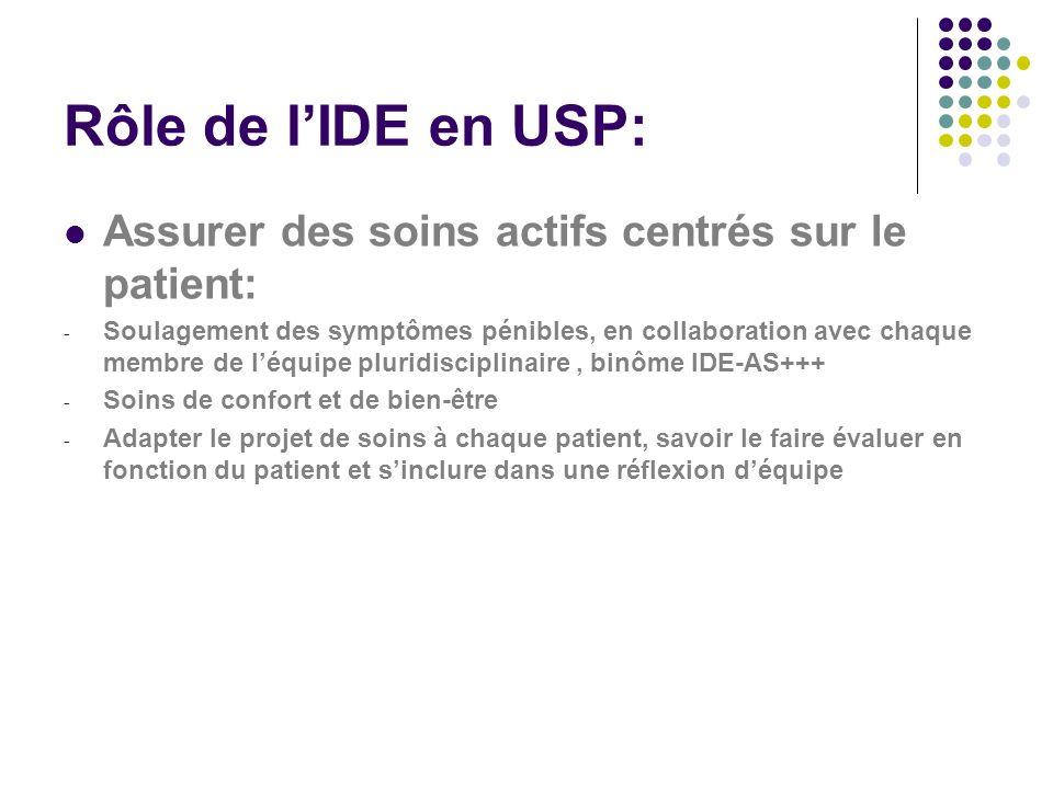 Rôle de lIDE en USP: Assurer des soins actifs centrés sur le patient: - Soulagement des symptômes pénibles, en collaboration avec chaque membre de léq