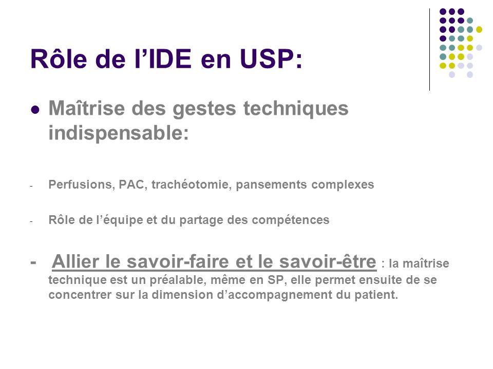 Rôle de lIDE en USP: Maîtrise des gestes techniques indispensable: - Perfusions, PAC, trachéotomie, pansements complexes - Rôle de léquipe et du parta