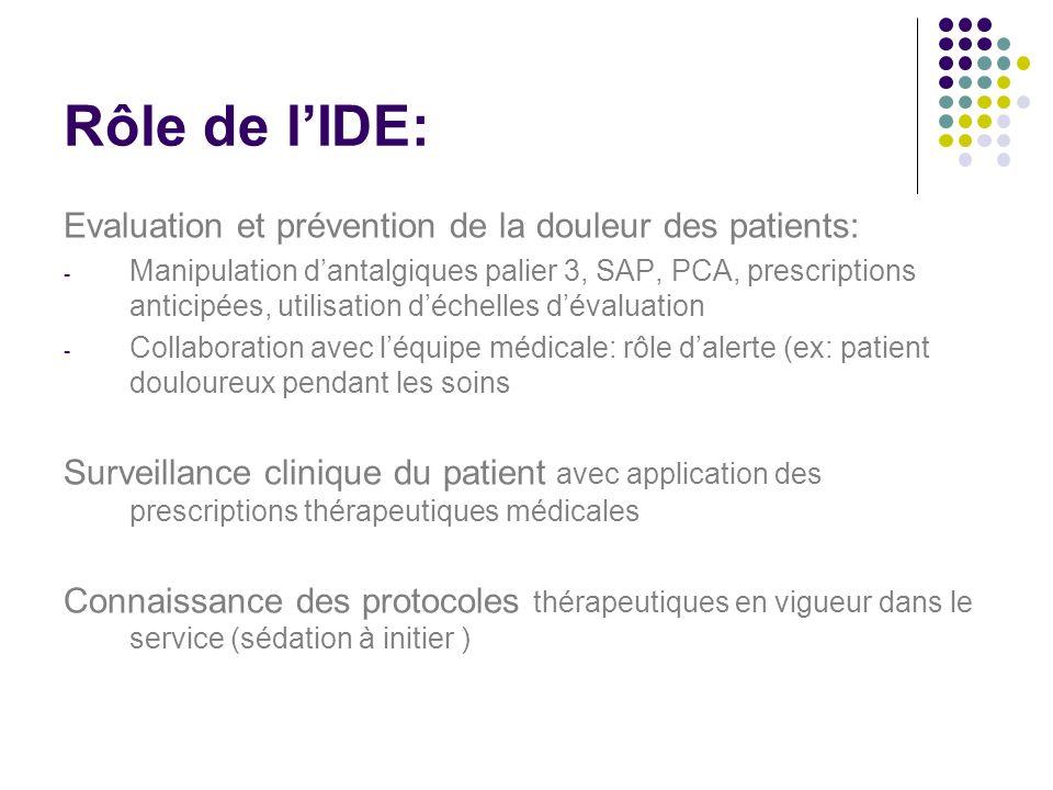 Rôle de lIDE: Evaluation et prévention de la douleur des patients: - Manipulation dantalgiques palier 3, SAP, PCA, prescriptions anticipées, utilisati