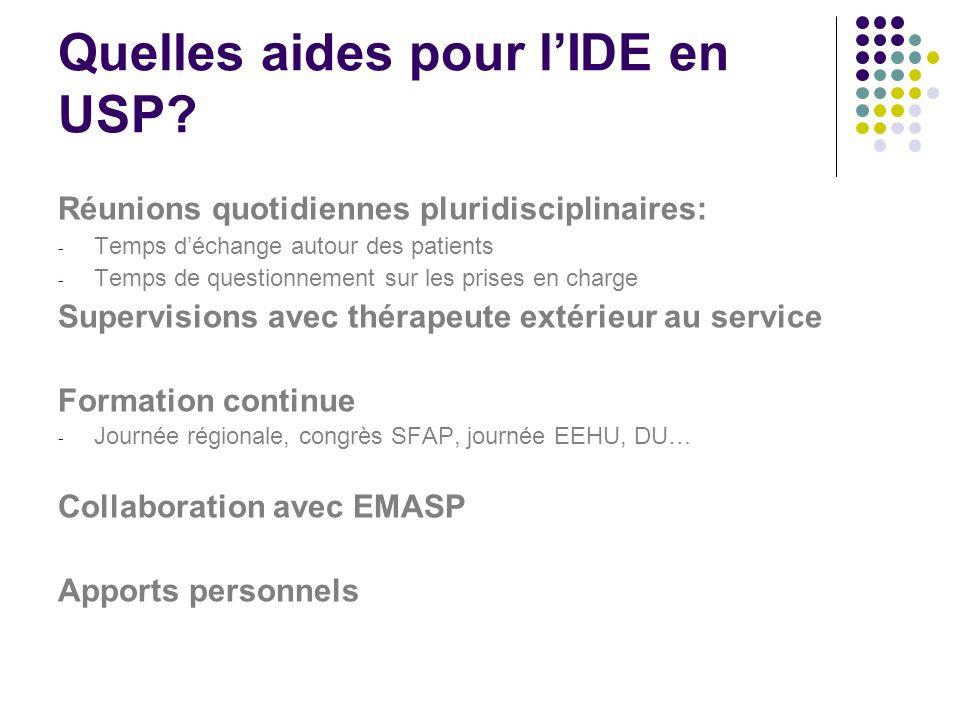 Quelles aides pour lIDE en USP? Réunions quotidiennes pluridisciplinaires: - Temps déchange autour des patients - Temps de questionnement sur les pris