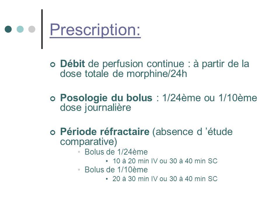 Prescription: Débit de perfusion continue : à partir de la dose totale de morphine/24h Posologie du bolus : 1/24ème ou 1/10ème dose journalière Période réfractaire (absence d étude comparative) Bolus de 1/24ème 10 à 20 min IV ou 30 à 40 min SC Bolus de 1/10ème 20 à 30 min IV ou 30 à 40 min SC