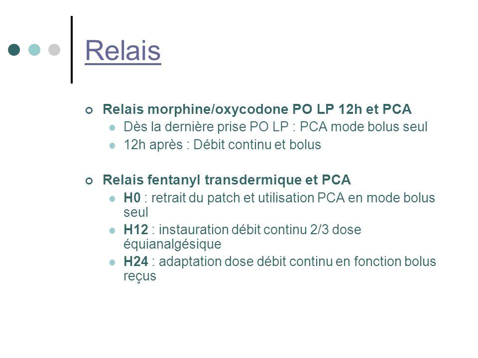 Relais Relais morphine/oxycodone PO LP 12h et PCA Dès la dernière prise PO LP : PCA mode bolus seul 12h après : Débit continu et bolus Relais fentanyl transdermique et PCA H0 : retrait du patch et utilisation PCA en mode bolus seul H12 : instauration débit continu 2/3 dose équianalgésique H24 : adaptation dose débit continu en fonction bolus reçus