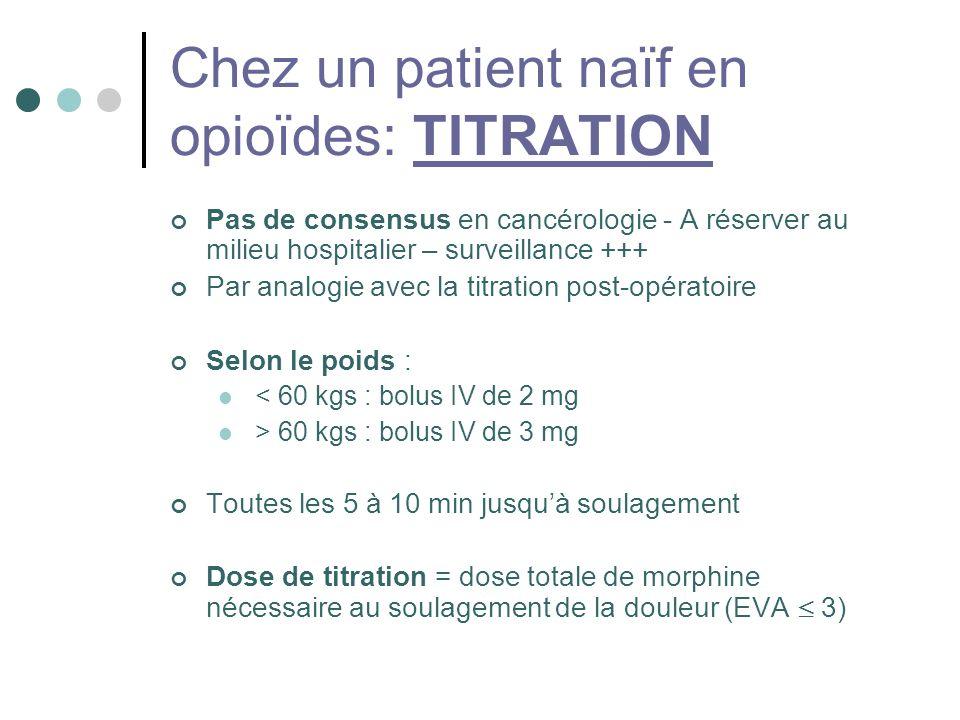 Chez un patient naïf en opioïdes: TITRATION Pas de consensus en cancérologie - A réserver au milieu hospitalier – surveillance +++ Par analogie avec la titration post-opératoire Selon le poids : < 60 kgs : bolus IV de 2 mg > 60 kgs : bolus IV de 3 mg Toutes les 5 à 10 min jusquà soulagement Dose de titration = dose totale de morphine nécessaire au soulagement de la douleur (EVA 3)