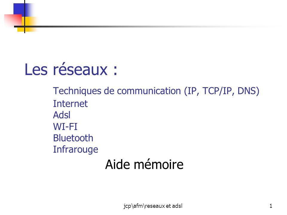 jcp\afm\reseaux et adsl1 Les réseaux : Techniques de communication (IP, TCP/IP, DNS) Internet Adsl WI-FI Bluetooth Infrarouge Aide mémoire