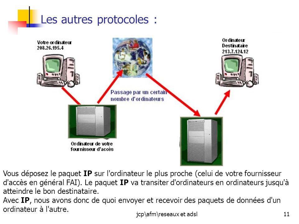 jcp\afm\reseaux et adsl11 Les autres protocoles : Vous déposez le paquet IP sur l'ordinateur le plus proche (celui de votre fournisseur d'accès en gén