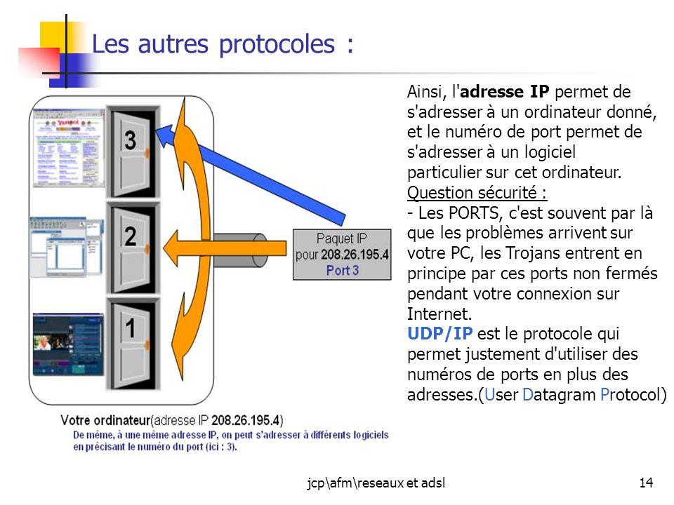 jcp\afm\reseaux et adsl14 Les autres protocoles : Ainsi, l'adresse IP permet de s'adresser à un ordinateur donné, et le numéro de port permet de s'adr