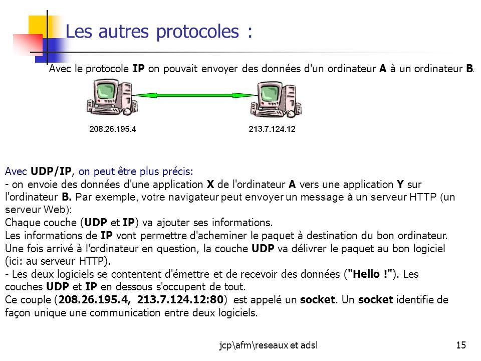 jcp\afm\reseaux et adsl15 Les autres protocoles : Avec le protocole IP on pouvait envoyer des données d'un ordinateur A à un ordinateur B. Avec UDP/IP