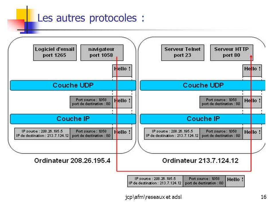 jcp\afm\reseaux et adsl16 Les autres protocoles :