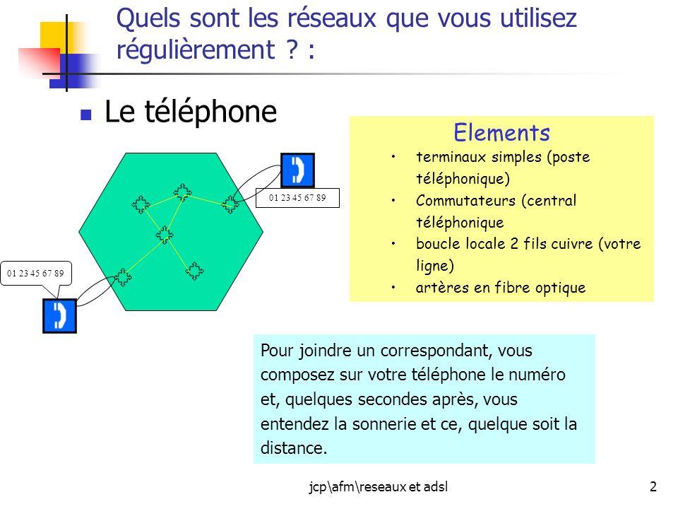 jcp\afm\reseaux et adsl2 Quels sont les réseaux que vous utilisez régulièrement ? : Le téléphone 01 23 45 67 89 Elements terminaux simples (poste télé