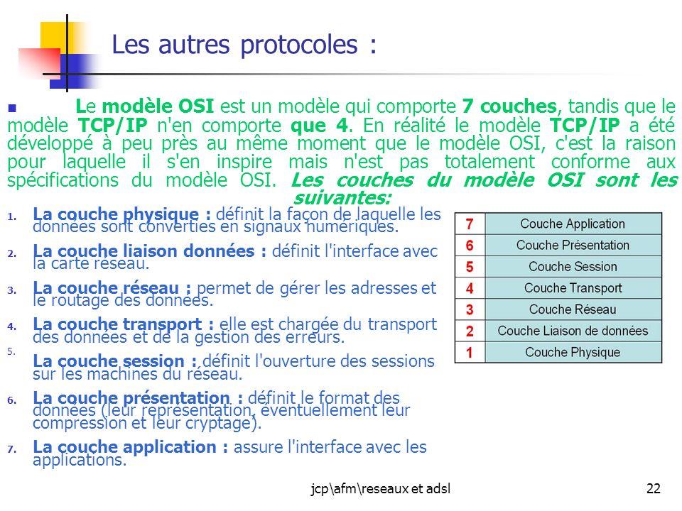 jcp\afm\reseaux et adsl22 Les autres protocoles : Le modèle OSI est un modèle qui comporte 7 couches, tandis que le modèle TCP/IP n'en comporte que 4.