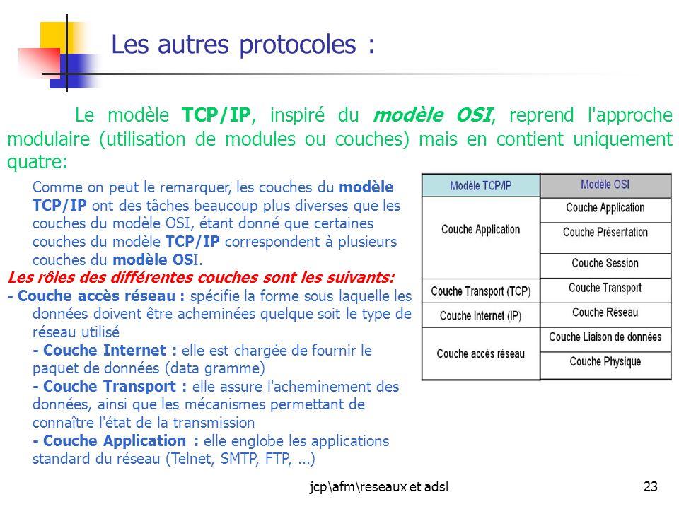 jcp\afm\reseaux et adsl23 Les autres protocoles : Le modèle TCP/IP, inspiré du modèle OSI, reprend l'approche modulaire (utilisation de modules ou cou