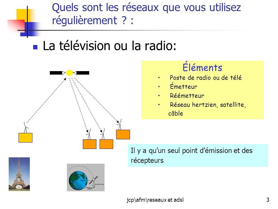 jcp\afm\reseaux et adsl3 Quels sont les réseaux que vous utilisez régulièrement ? : La télévision ou la radio: Éléments Poste de radio ou de télé Émet