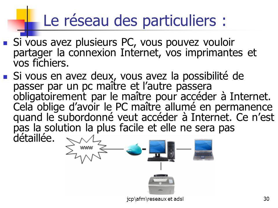 jcp\afm\reseaux et adsl30 Le réseau des particuliers : Si vous avez plusieurs PC, vous pouvez vouloir partager la connexion Internet, vos imprimantes