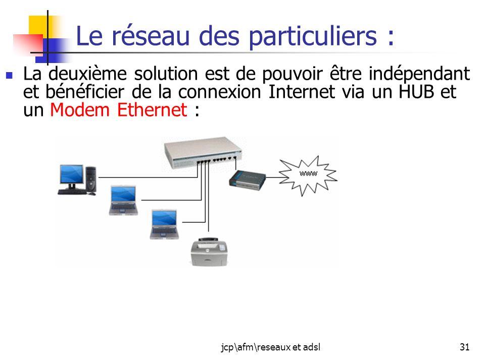 jcp\afm\reseaux et adsl31 Le réseau des particuliers : La deuxième solution est de pouvoir être indépendant et bénéficier de la connexion Internet via