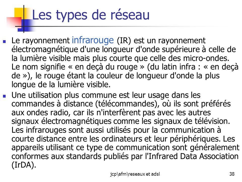 jcp\afm\reseaux et adsl38 Les types de réseau Le rayonnement infrarouge (IR) est un rayonnement électromagnétique d'une longueur d'onde supérieure à c