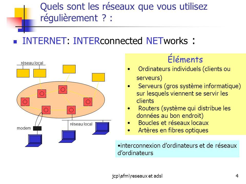 jcp\afm\reseaux et adsl4 Quels sont les réseaux que vous utilisez régulièrement ? : INTERNET: INTERconnected NETworks : Éléments Ordinateurs individue