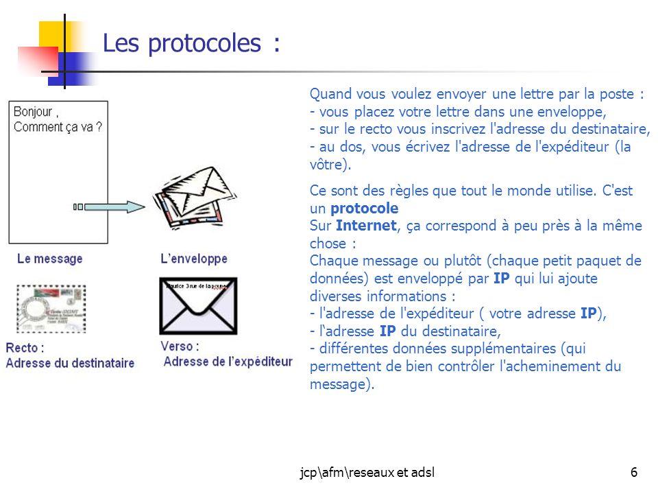 jcp\afm\reseaux et adsl6 Les protocoles : Quand vous voulez envoyer une lettre par la poste : - vous placez votre lettre dans une enveloppe, - sur le