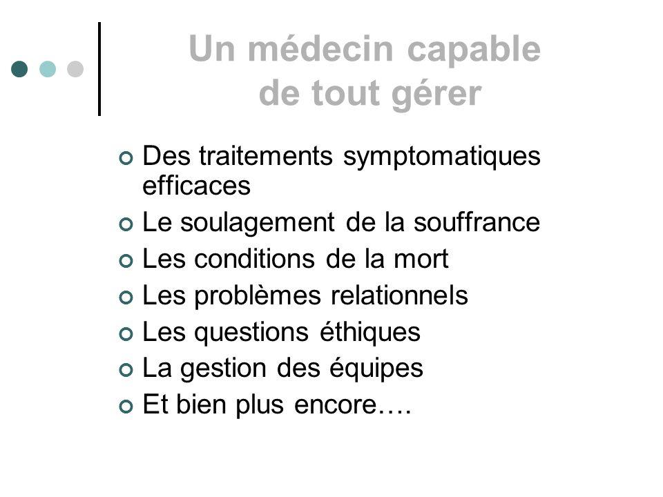 Un médecin capable de tout gérer Des traitements symptomatiques efficaces Le soulagement de la souffrance Les conditions de la mort Les problèmes rela