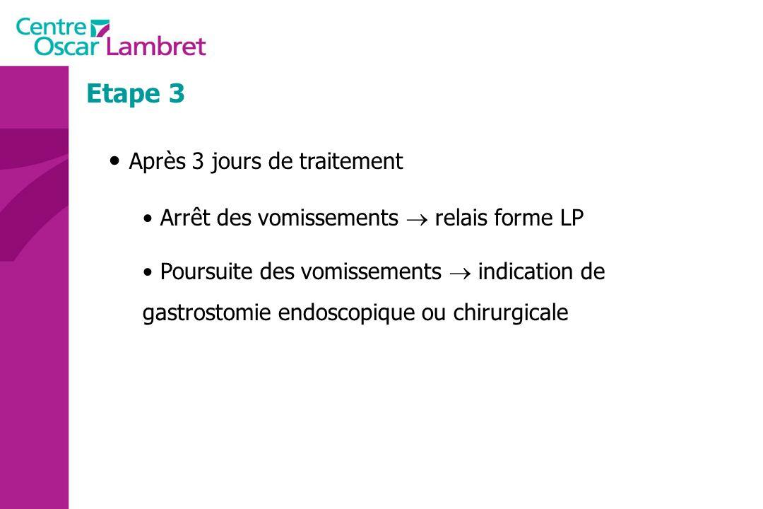 Etape 3 Après 3 jours de traitement Arrêt des vomissements relais forme LP Poursuite des vomissements indication de gastrostomie endoscopique ou chiru