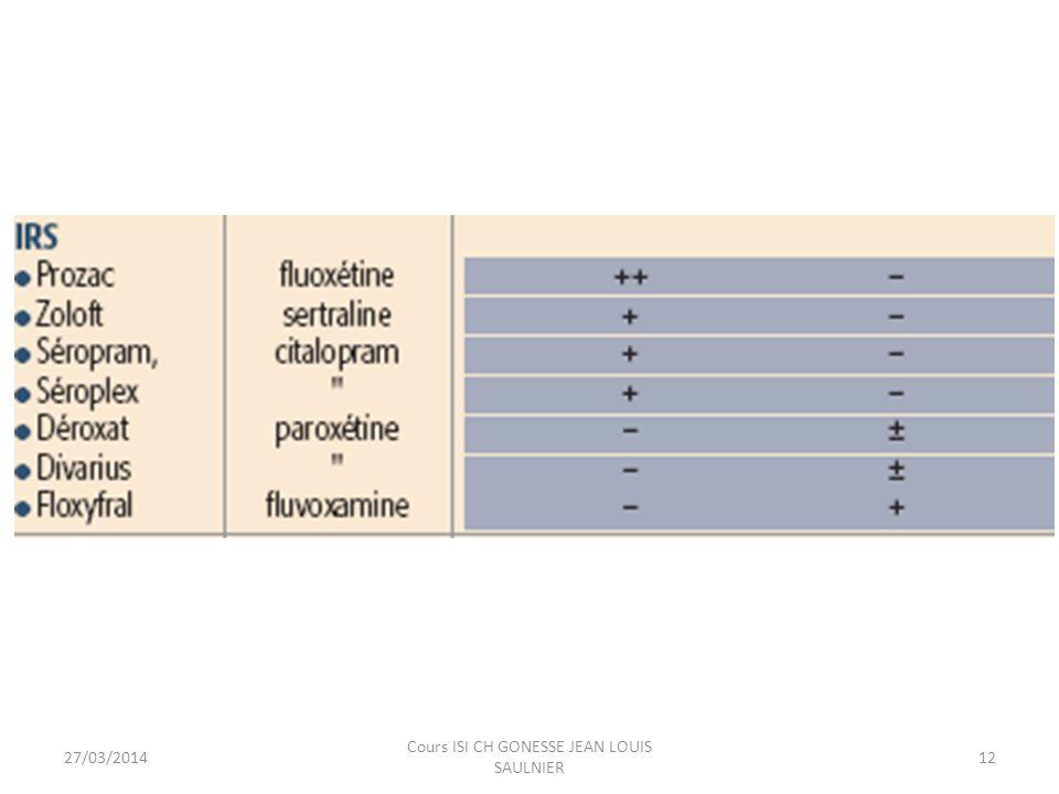 Inhibiteurs de la recapture de la sérotonine et de la noradrénaline (IRSN) Inhibiteurs de la recapture de la sérotonine et de la noradrénaline (IRSN) La distinction de ces médicaments avec les précédents fait appel à des notions de marketing pharmaceutique plus quautre chose.