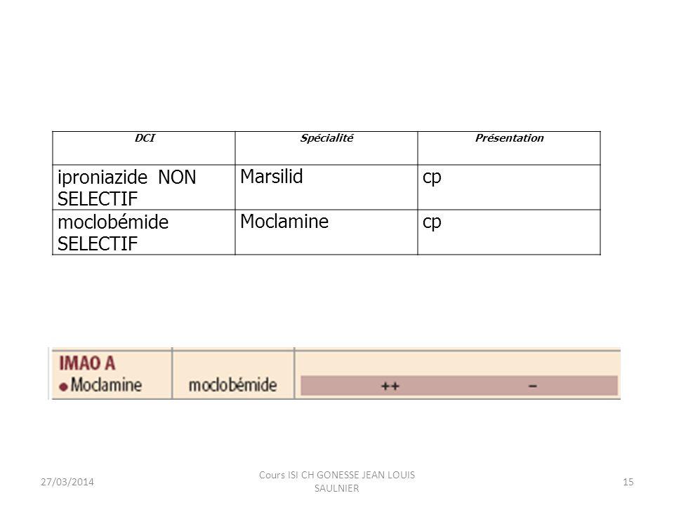 DCISpécialitéPrésentation iproniazide NON SELECTIF Marsilidcp moclobémide SELECTIF Moclaminecp 27/03/201415 Cours ISI CH GONESSE JEAN LOUIS SAULNIER
