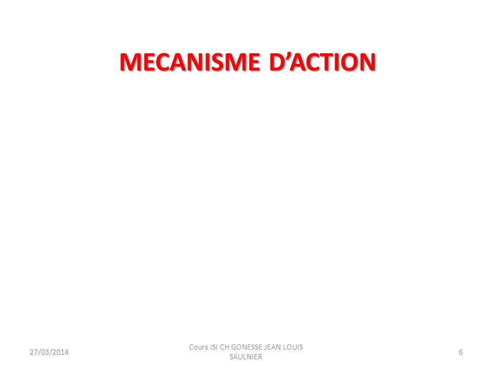 MECANISME DACTION 27/03/2014 Cours ISI CH GONESSE JEAN LOUIS SAULNIER 6