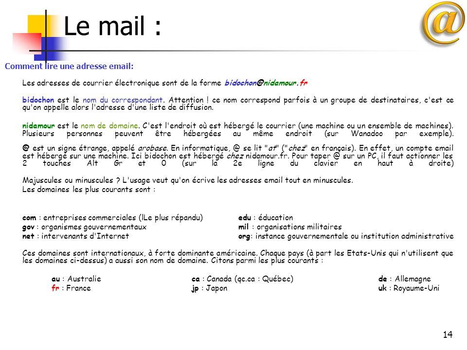 14 Le mail : Comment lire une adresse email: Les adresses de courrier électronique sont de la forme bidochon@nidamour.fr bidochon est le nom du corres