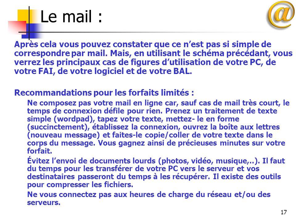 17 Le mail : Après cela vous pouvez constater que ce nest pas si simple de correspondre par mail. Mais, en utilisant le schéma précédant, vous verrez